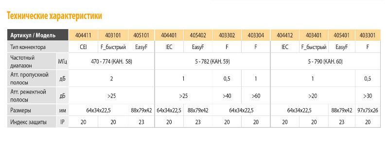 xlte-table-jpg-pagespeed-ic_-qb_cfxcfxz-7434281