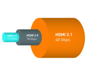 hdmi-2-1-bandwidthcomparison-326x245-8088756